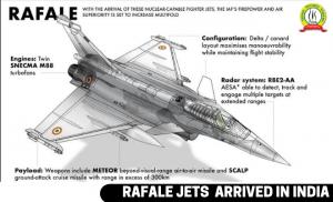Rafale jets arrived in Ambala