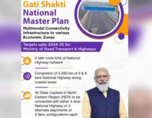 PM Modi Launches Gati Shakti Master Plan